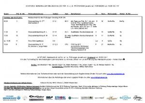 Zeiteinteilung Dressurfestival Seite 2